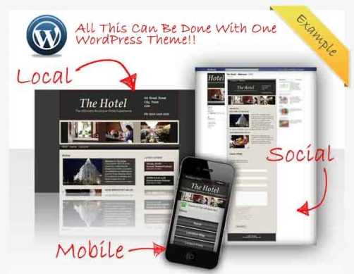 WP Business Press – All in one Local+Mobile+simpleto use system for offline marketers