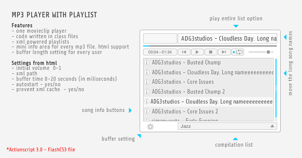 ActiveDen – MP3 PLAYER with PLAYLIST
