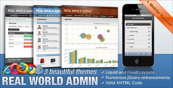 ThemeForest – Real World Admin – Admin Template Retail