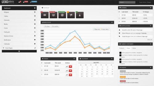 ThemeForest – V3admin Bootstrap