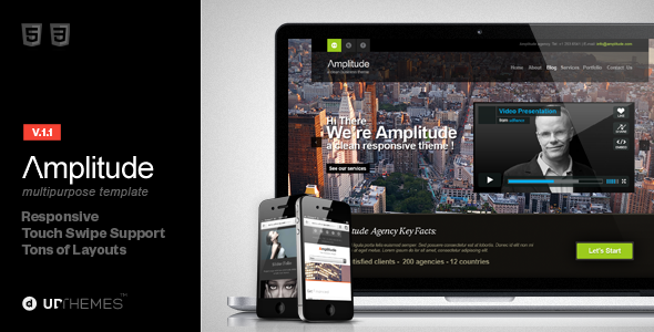 ThemeForest – Amplitude Multipurpose Reponsive HTML Template