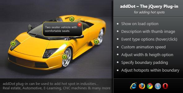addDot – The jQuery Plug-in for Adding Hot Spots
