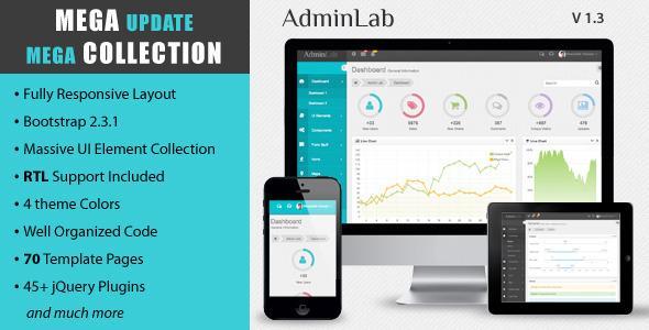 Admin Lab v1.2 – Responsive Admin Dashboard Template – FULL