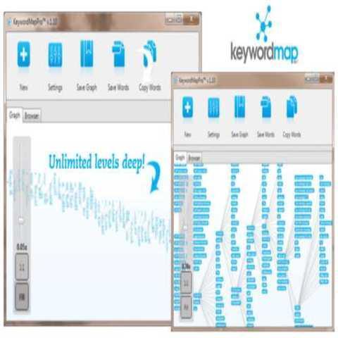 KeywordMapPro 1.75