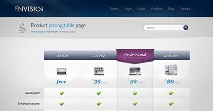 ThemeFuse – Envision v2.2.2 WordPress Theme