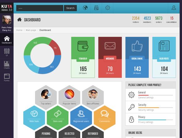 Creativemarket – Kuta Admin 3.0 – Themes Bootstrap