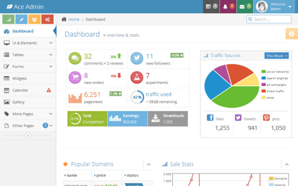 Ace — Wrapbootstrap Responsive Admin Template