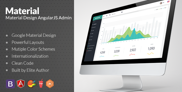 Material Design Admin with AngularJS v1.3.3