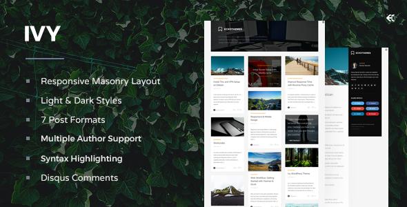 Ivy v2.3.0 — Responsive Masonry Ghost Theme