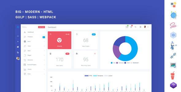 Boxify — Bootstrap 4 Admin Dashboard