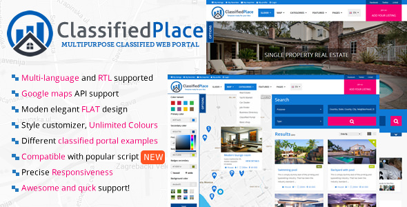 Real Estate — Geo Classified Ads