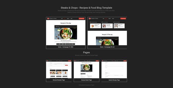 Steaks & Chops — Recipes Template