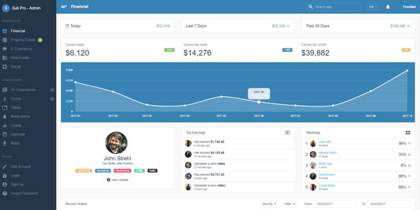 Sub Pro v1.0 — Premium Business Admin Template