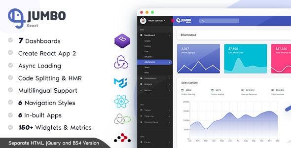 Jumbo React v3.1.2 — Redux Material BootStrap Admin Template