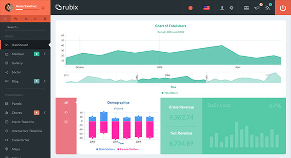 Rubix v4.1.0 — ReactJS Powered Admin Template