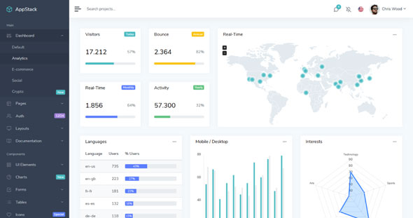 AppStack v1.2.3 – Admin & Dashboard Template [ReactJS]