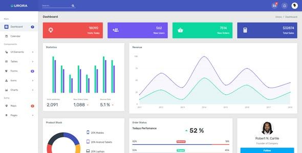 Urora v1.0 — Material Design Admin Dashboard Template