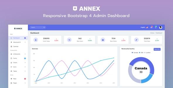 Annex v1.3 — Admin Dashboard Template